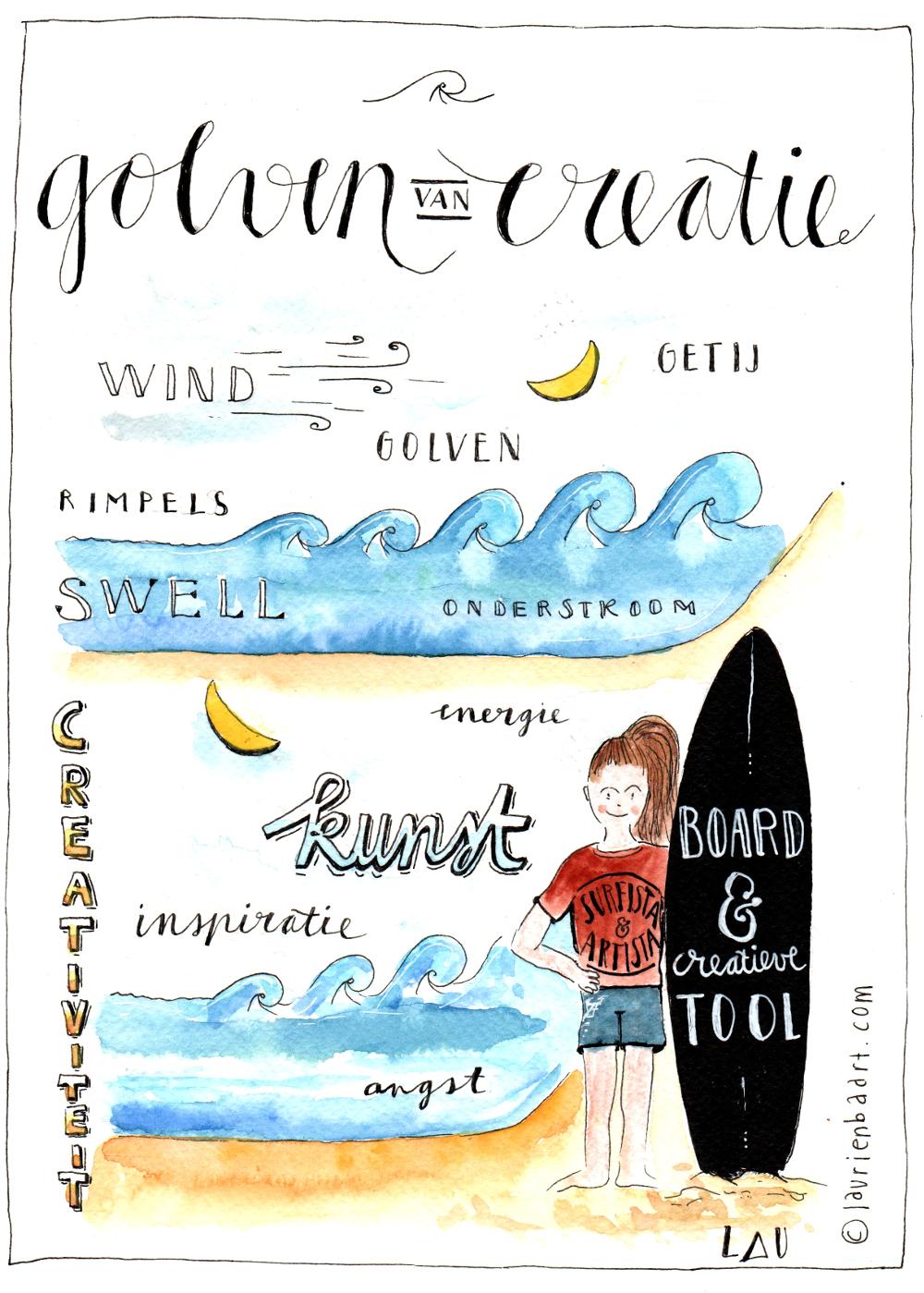 surfkunst